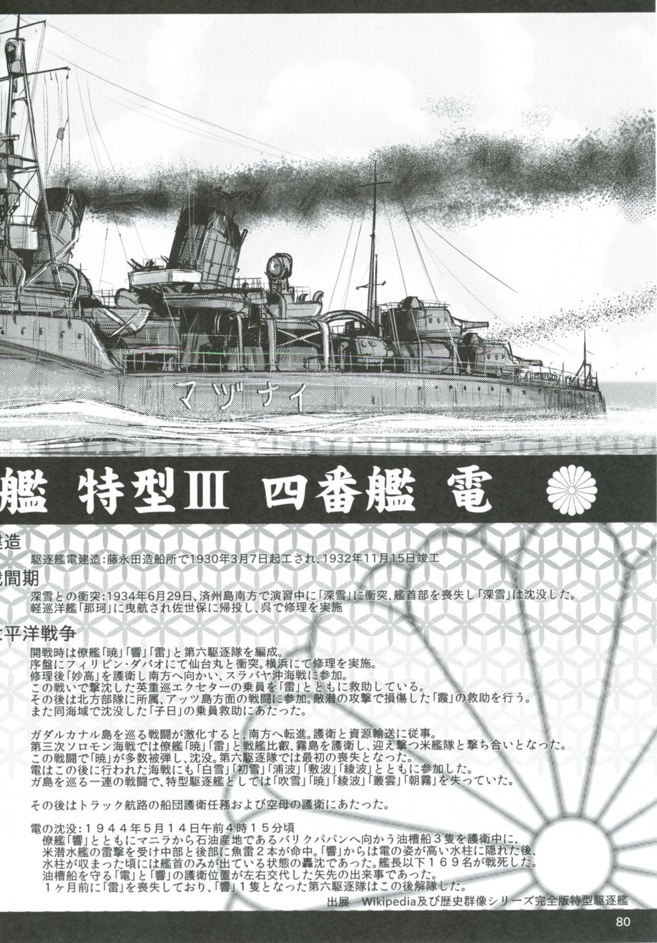[Inyu-goya (Inyucchi)] Shireikan-san wa SexHara-san nano desu Matome (Kantai Collection -KanColle-) [Digital] 78