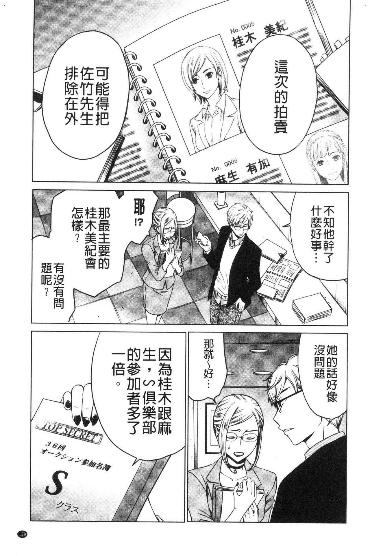 [Gotoh Akira]  21-ji no Onna ~Camera no Mae no Mesuinu~ 2 | 21時之女 ~鏡頭前的牝犬~ 2 [Chinese] 140