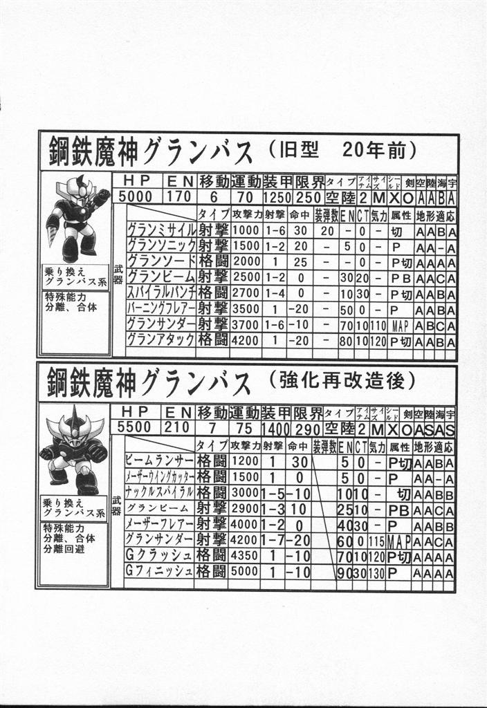 Seirei Tokusou Fairy Saber VS Granbass 169
