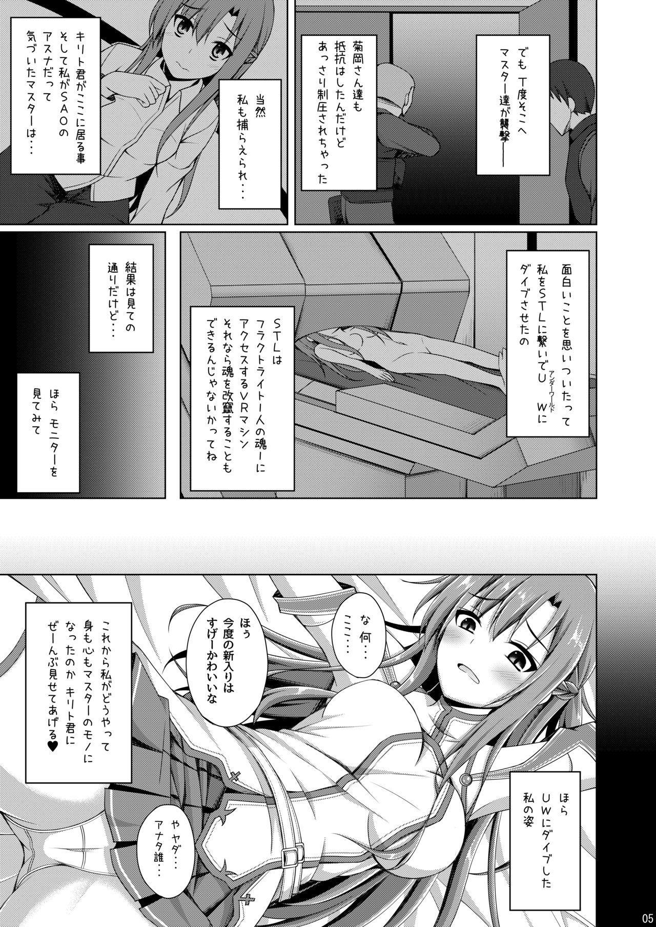 Ore no Aishita Kanojo wa Mou Inai... 3