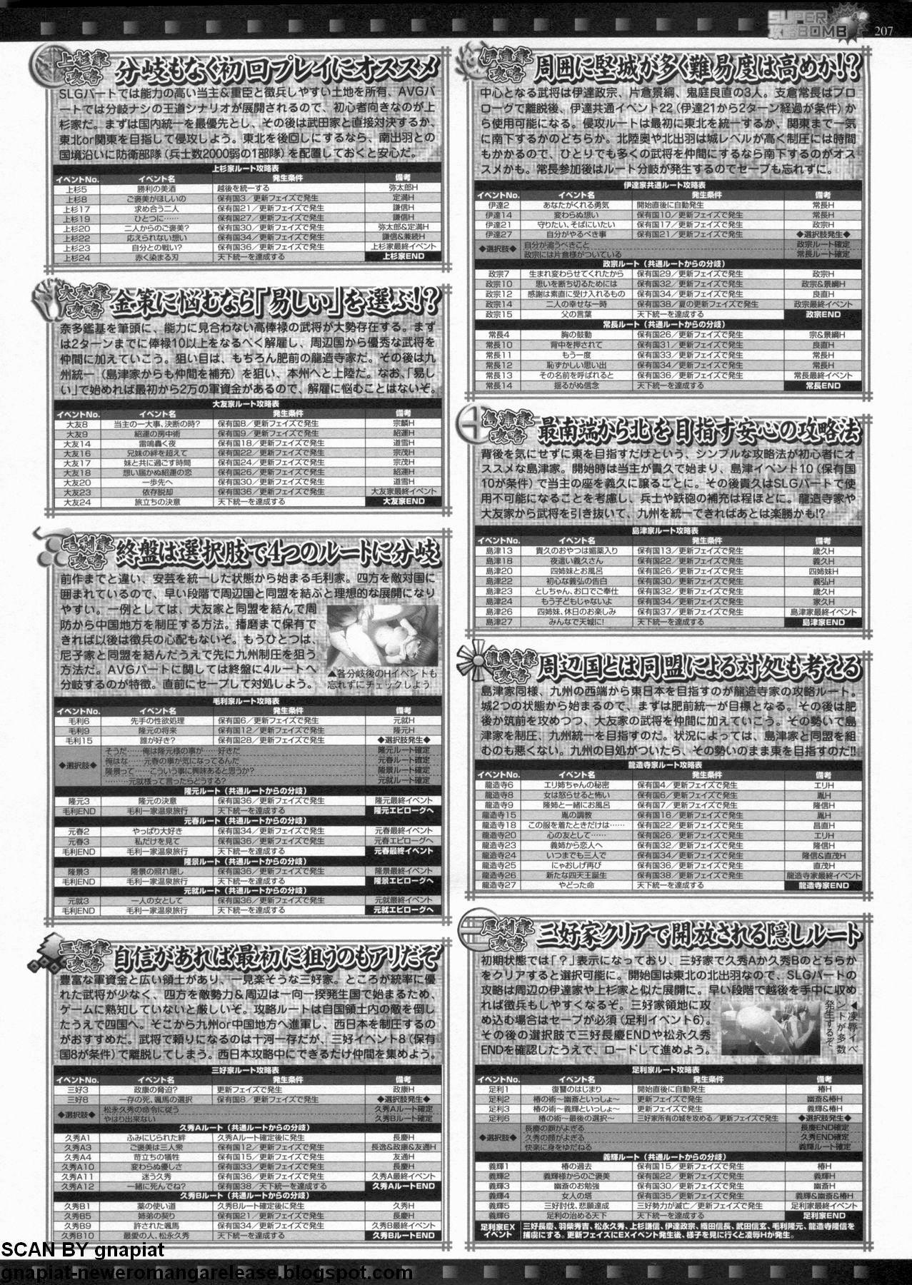 BugBug 2011-08 Vol. 204 204